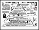 ORGANIGRAMA_DE_LA_ELITE_120dpi